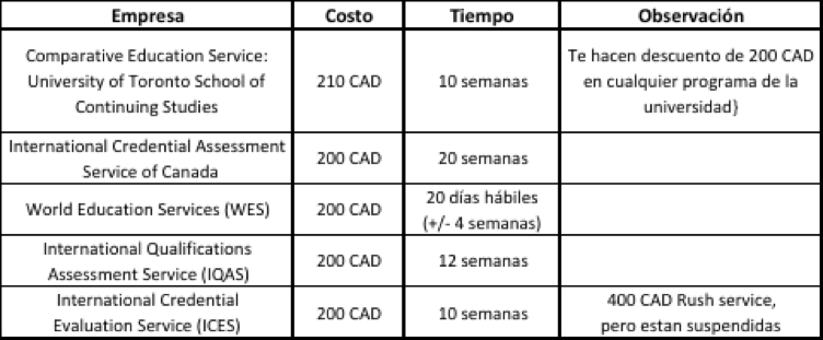 Comparison ECA